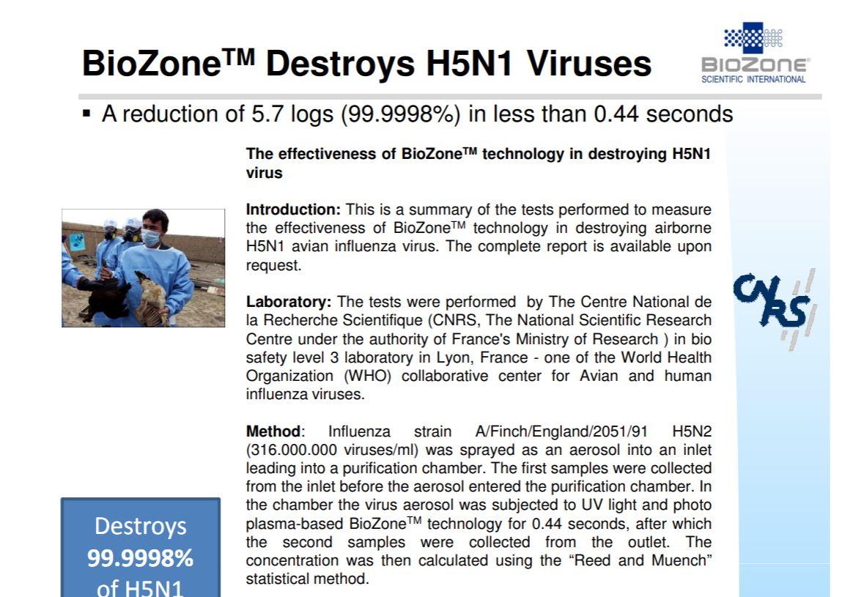 BIOZONE THÀNH CÔNG PHÒNG NGỪA VIRUS H5N1