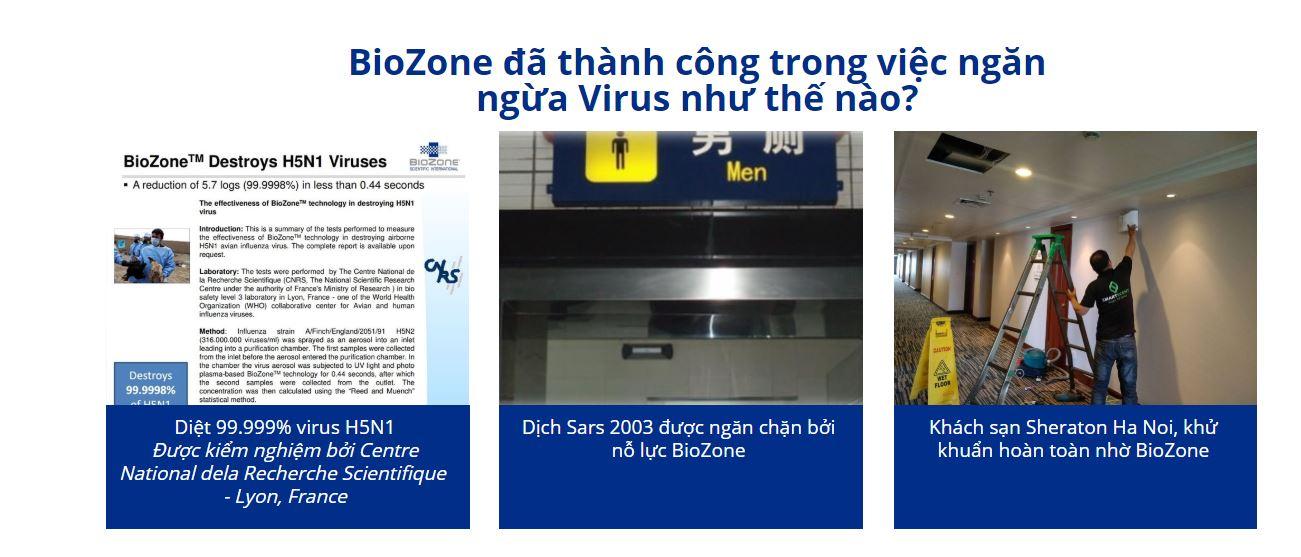 BioZone đã thành công trong việc ngăn ngừa Virus H5N1